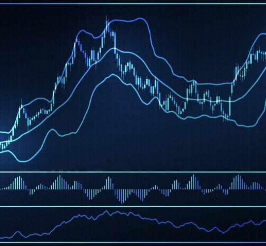 Long Term CFD Trading Strategies